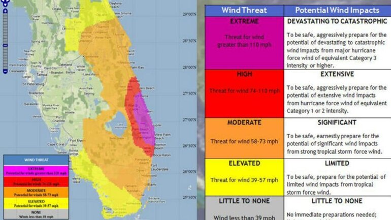 Hurricane Threats and Impacts Graphic